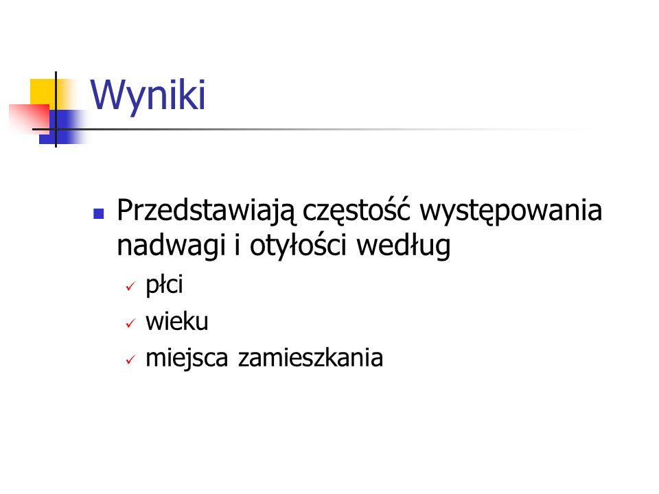 Występowanie otyłości i nadwagi u uczniów w wieku 13 – 15 lat w Polsce według płci % % Różnica dziewczęta/chłopcy p<0,001Różnica dziewczęta/chłopcy NS Otyłość Nadwaga