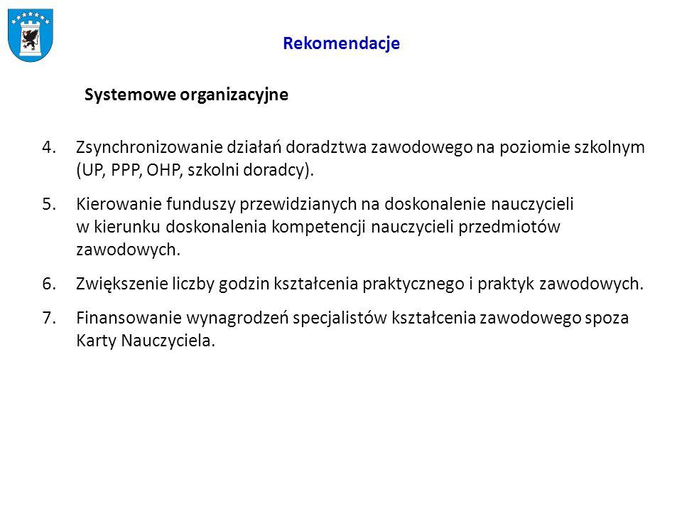 Rekomendacje Systemowe organizacyjne 4.