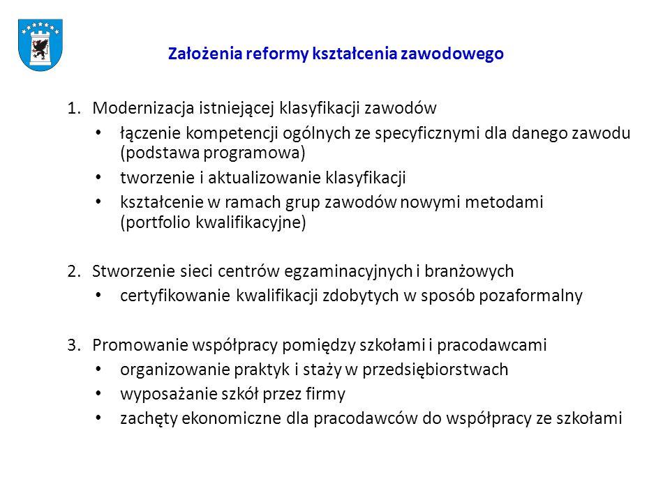 Założenia reformy kształcenia zawodowego 1.