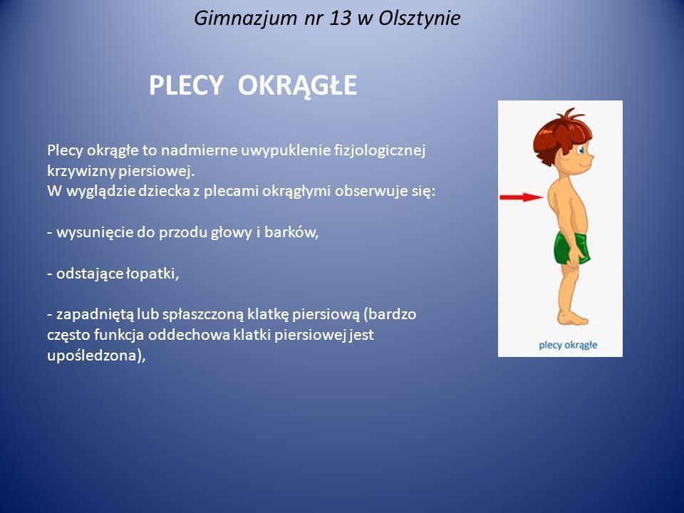 Gimnazjum nr 13 w Olsztynie PLECY OKRĄGŁE Plecy okrągłe to nadmierne uwypuklenie fizjologicznej krzywizny piersiowej. W wyglądzie dziecka z plecami ok