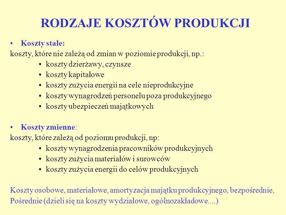 ANALIZA KOSZTÓW Dr Agnieszka Kiernożycka-Sobejko