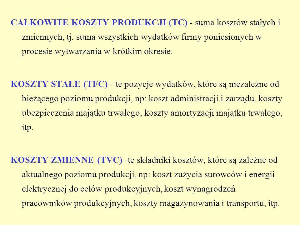 KOSZTY STAŁE (TFC), ZMIENNE (TVC), CAŁKOWITE (TC ) Produkcja (Q) Koszty całkowite (stałe, zmienne) TFC TVC TC
