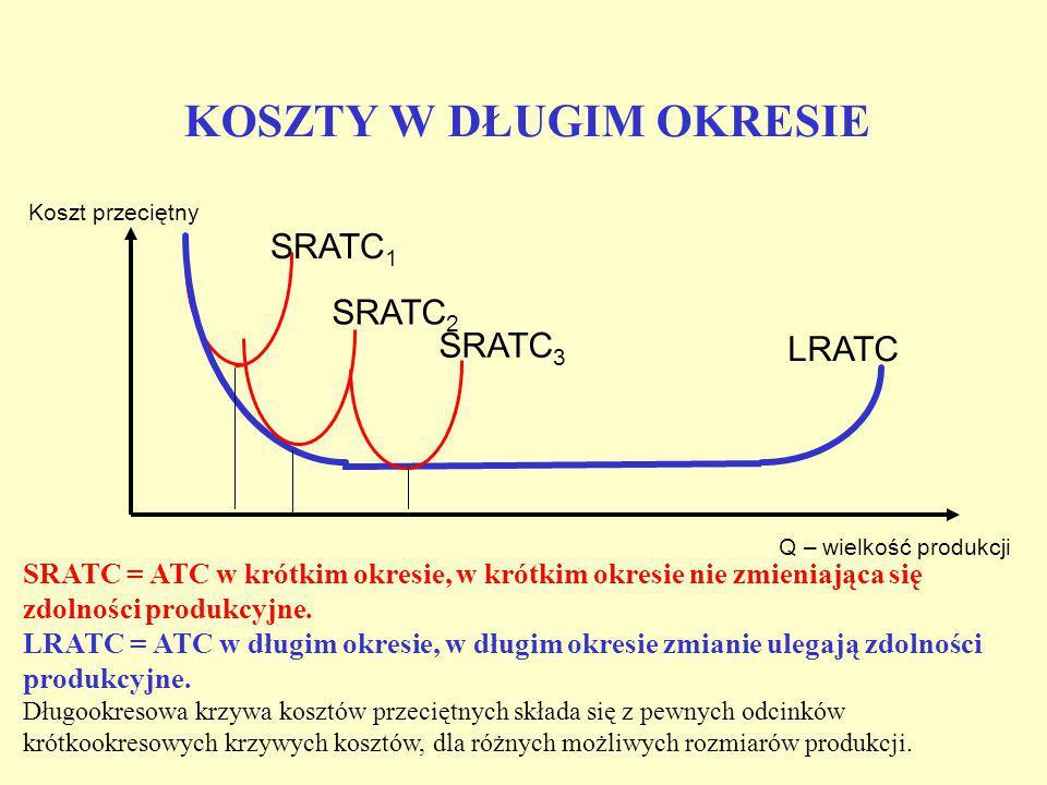 KOSZTY W KRÓTKIM- I DŁUGIM OKRESIE Krótki okres (SR) - decyzje podejmowane w ramach określonego przedziału nakładów czynników wytwórczych - np.
