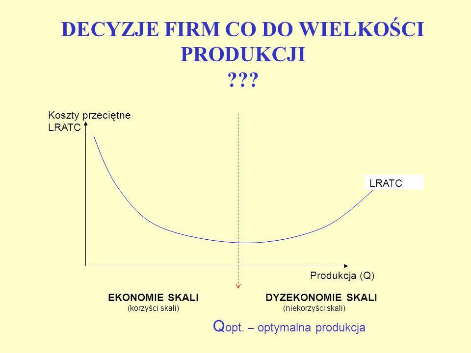 KOSZTY W DŁUGIM OKRESIE SRATC 1 LRATC SRATC 2 SRATC = ATC w krótkim okresie, w krótkim okresie nie zmieniająca się zdolności produkcyjne. LRATC = ATC