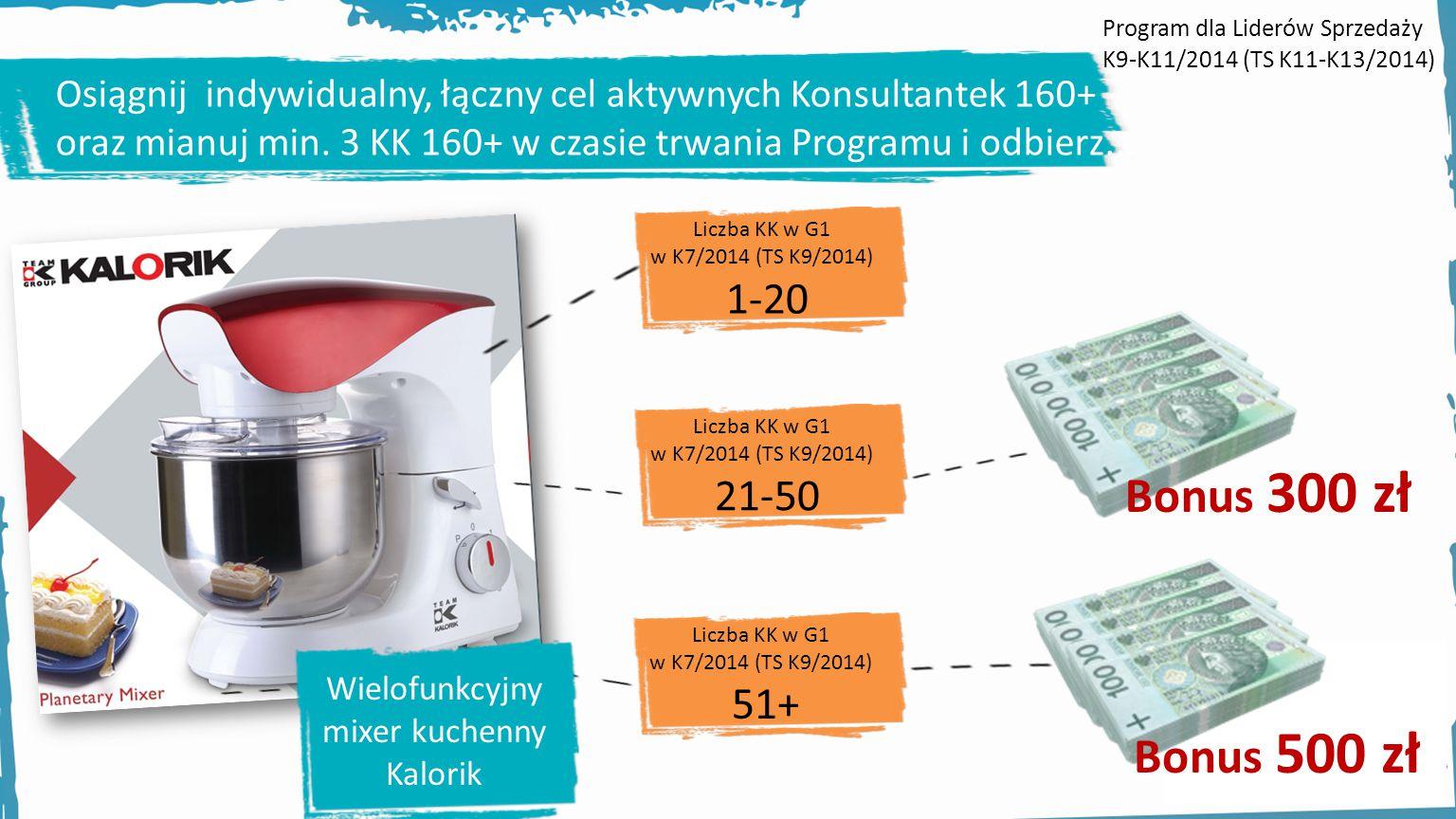 Przykładowe cele dla Liderów Sprzedaży: Liczba KK 160+ w K7/2014 Cel katalogowy Liczba KK 160+ Cel łączny na K9-11/2014 Liczba KK 160+ 6 20 53 6 17 47 28 52 142 Liczba KK w G1 w K7/2014 (TS K9/2014) 1-20 Liczba KK w G1 w K7/2014 (TS K9/2014) 21-50 Liczba KK w G1 w K7/2014 (TS K9/2014) 51+ Program dla Liderów Sprzedaży K9- K9-K11/2014 (TS K11-K13/2014)