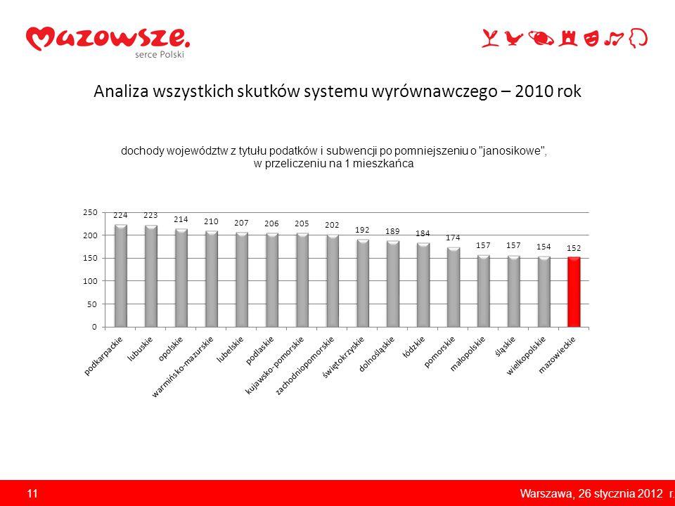 Analiza wszystkich skutków systemu wyrównawczego – 2010 rok Warszawa, 26 stycznia 2012 r.11