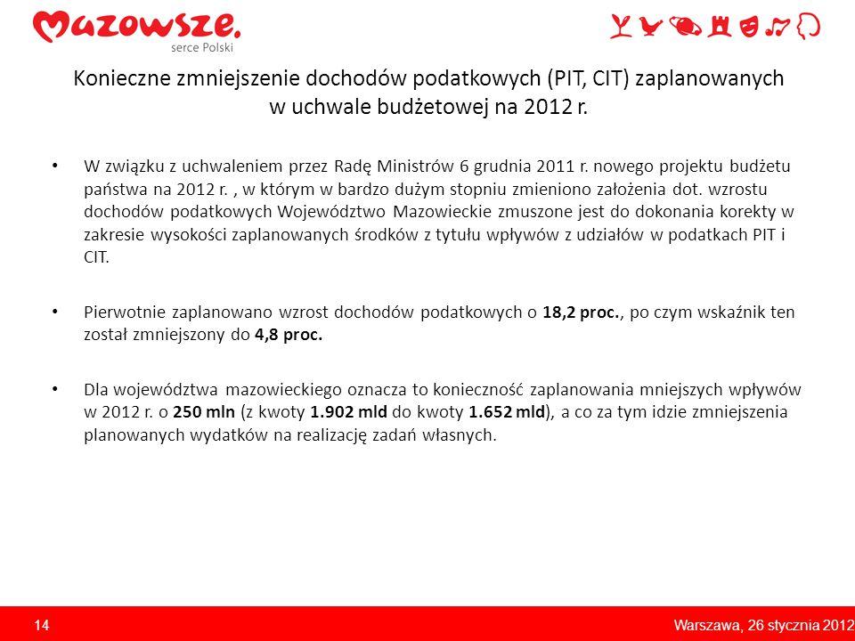 Konieczne zmniejszenie dochodów podatkowych (PIT, CIT) zaplanowanych w uchwale budżetowej na 2012 r. W związku z uchwaleniem przez Radę Ministrów 6 gr