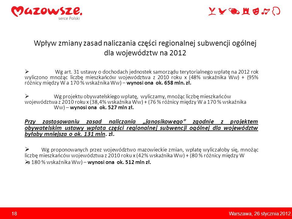 Wpływ zmiany zasad naliczania części regionalnej subwencji ogólnej dla województw na 2012  Wg art. 31 ustawy o dochodach jednostek samorządu terytori