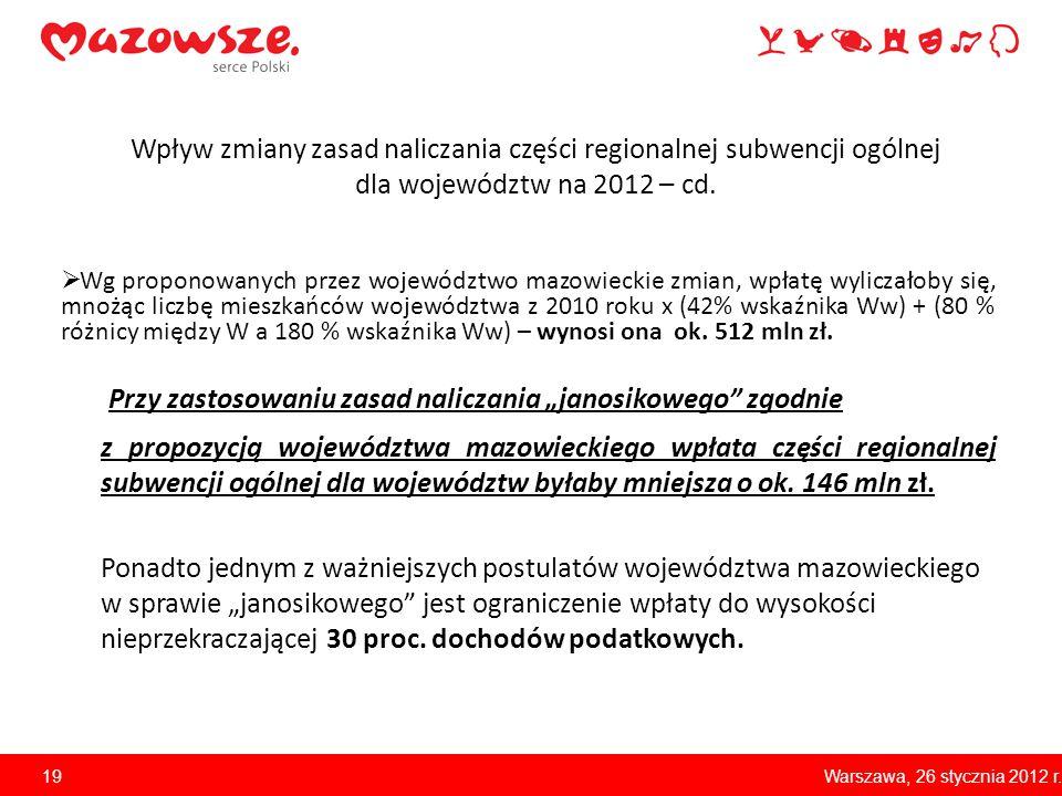 Wpływ zmiany zasad naliczania części regionalnej subwencji ogólnej dla województw na 2012 – cd.  Wg proponowanych przez województwo mazowieckie zmian