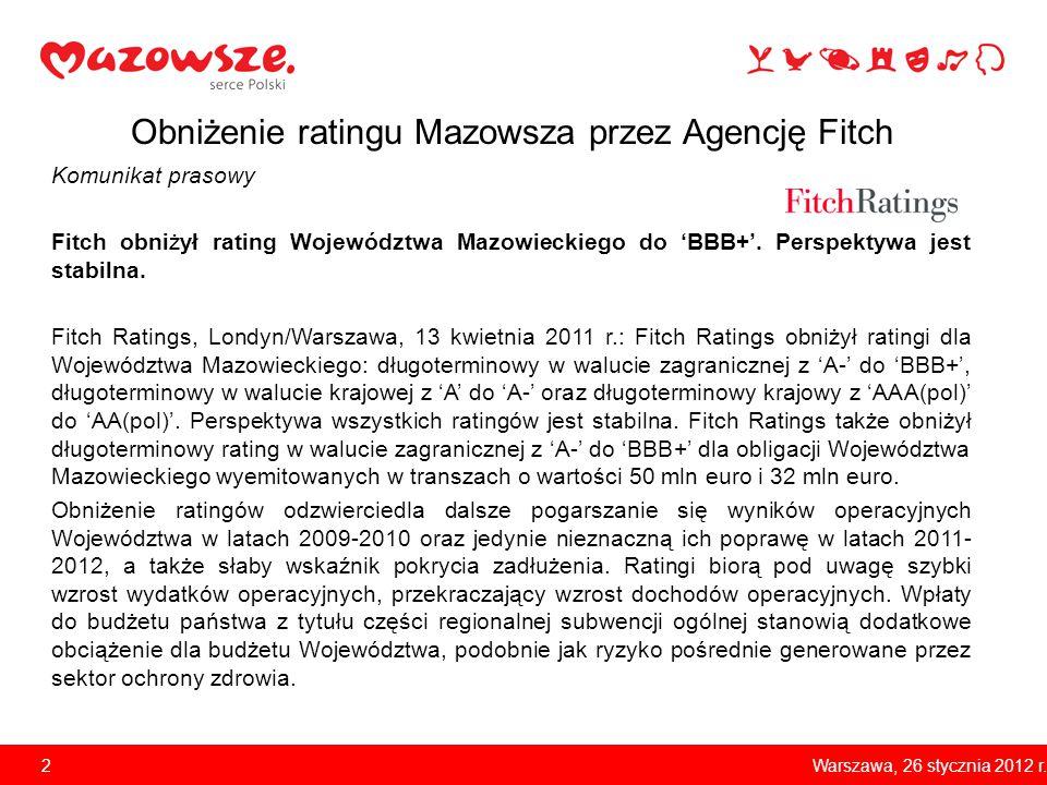 Obniżenie ratingu Mazowsza przez Agencję Fitch Komunikat prasowy Fitch obniżył rating Województwa Mazowieckiego do 'BBB+'. Perspektywa jest stabilna.