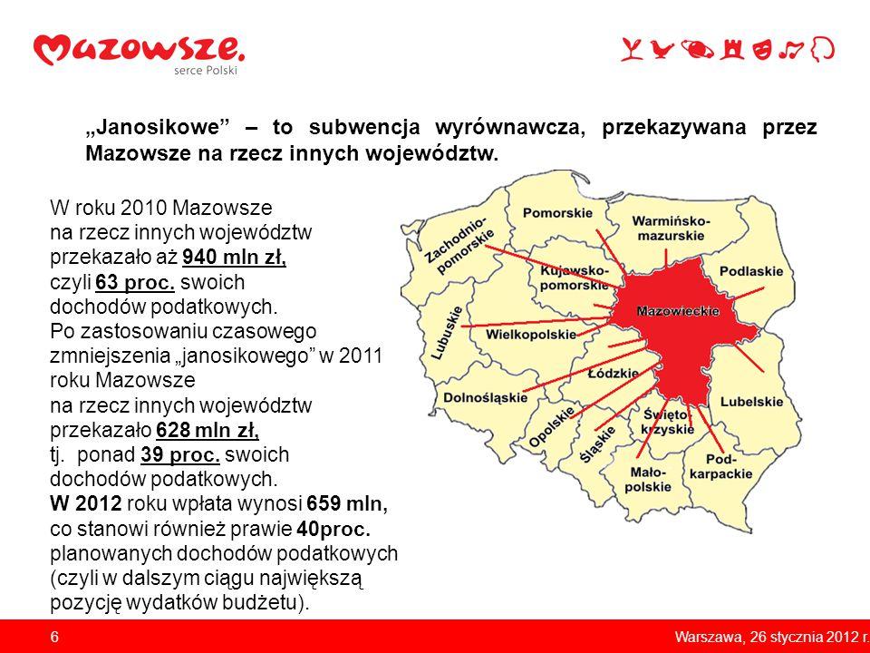 """6 """"Janosikowe"""" – to subwencja wyrównawcza, przekazywana przez Mazowsze na rzecz innych województw. W roku 2010 Mazowsze na rzecz innych województw prz"""