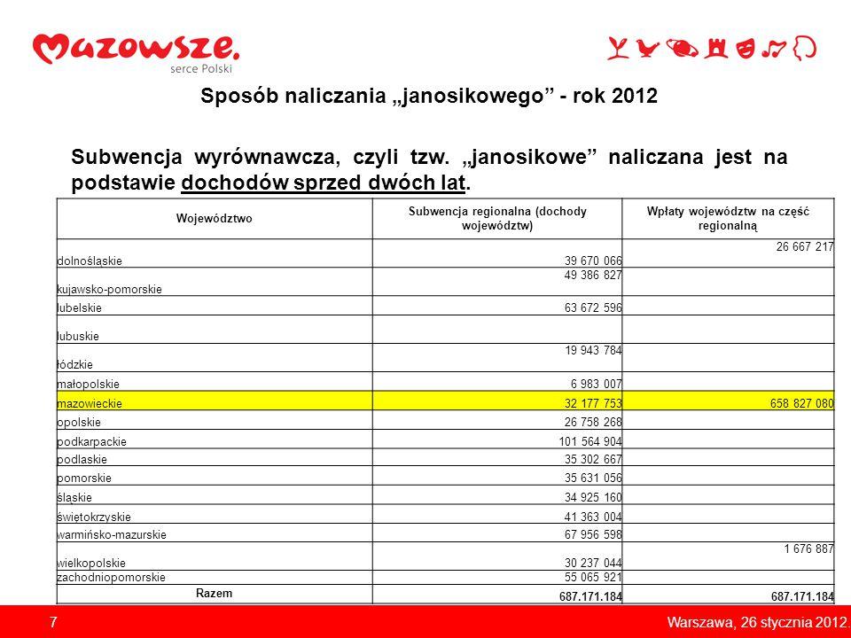 """7Warszawa, 26 stycznia 2012. Sposób naliczania """"janosikowego"""" - rok 2012 Subwencja wyrównawcza, czyli tzw. """"janosikowe"""" naliczana jest na podstawie do"""