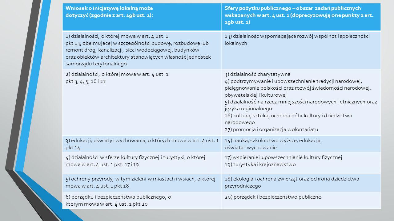 http://www.bip.powiat- wolominski.pl/index.php?cmd=zawartosc&opt=pokaz&id=14053