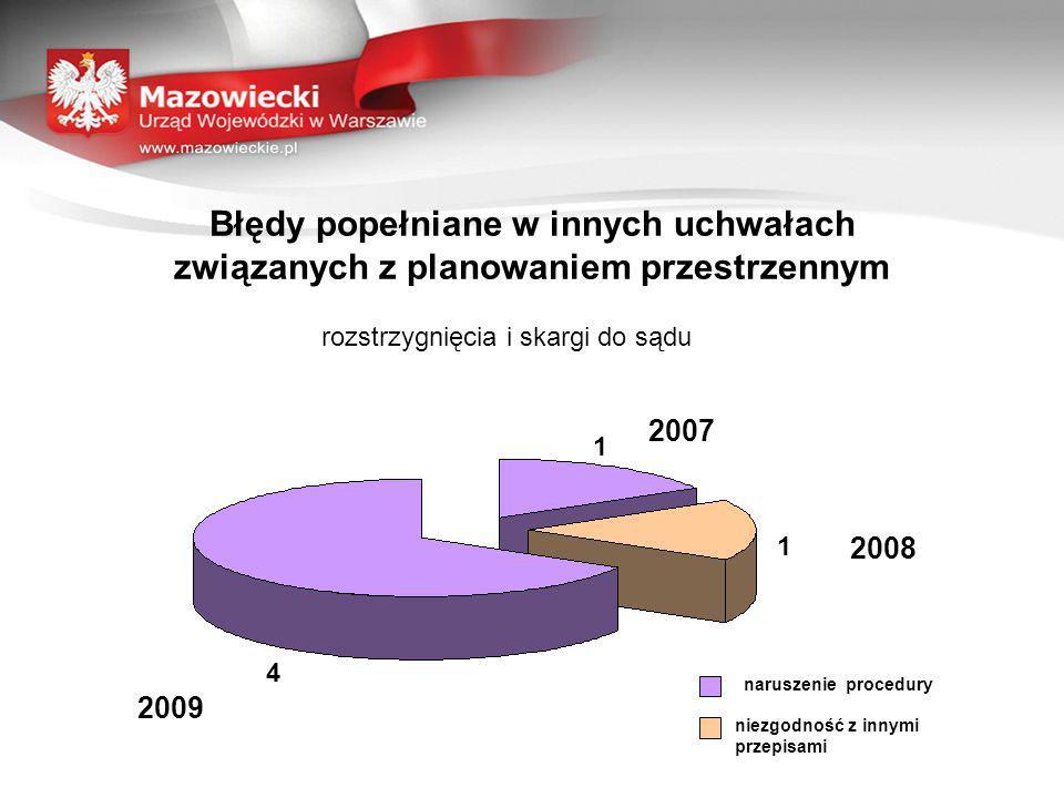 Błędy popełniane w innych uchwałach związanych z planowaniem przestrzennym rozstrzygnięcia i skargi do sądu 2007 2008 2009 naruszenie procedury niezgodność z innymi przepisami 1 1 4