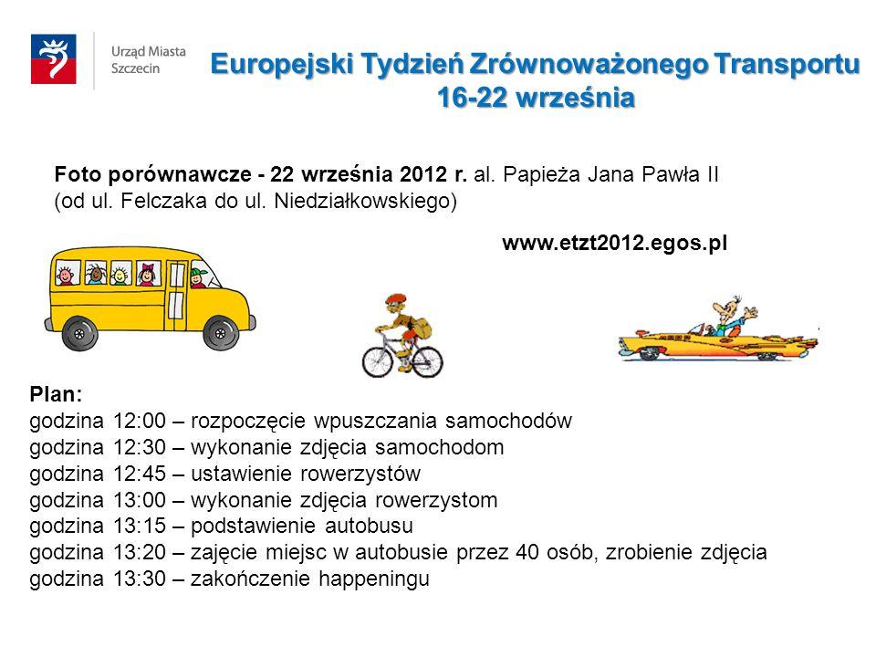 Foto porównawcze - 22 września 2012 r. al. Papieża Jana Pawła II (od ul. Felczaka do ul. Niedziałkowskiego) www.etzt2012.egos.pl Plan: godzina 12:00 –