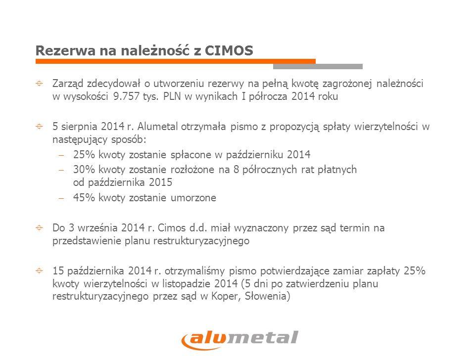 Rezerwa na należność z CIMOS  Zarząd zdecydował o utworzeniu rezerwy na pełną kwotę zagrożonej należności w wysokości 9.757 tys. PLN w wynikach I pół