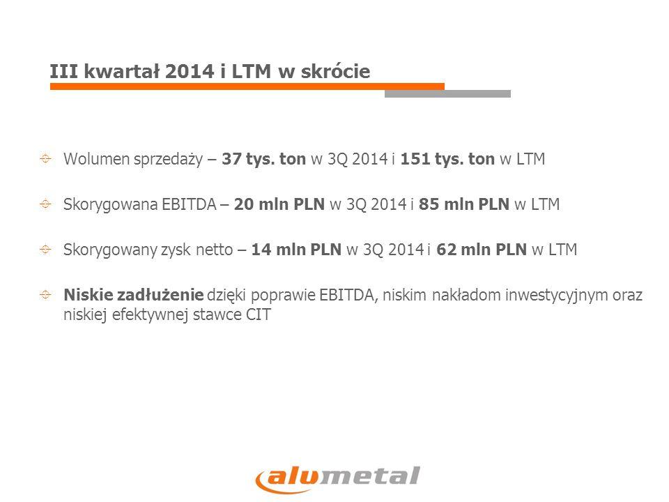 III kwartał 2014 i LTM w skrócie  Wolumen sprzedaży – 37 tys. ton w 3Q 2014 i 151 tys. ton w LTM  Skorygowana EBITDA – 20 mln PLN w 3Q 2014 i 85 mln