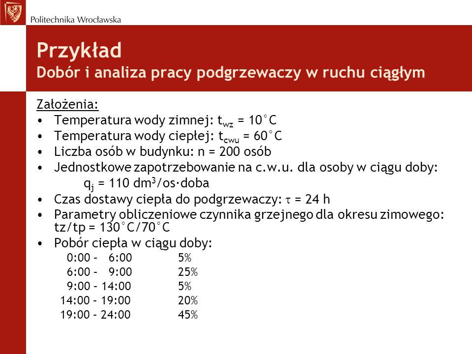 Przykład Dobór i analiza pracy podgrzewaczy w ruchu ciągłym Założenia: Temperatura wody zimnej: t wz = 10°C Temperatura wody ciepłej: t cwu = 60°C Lic