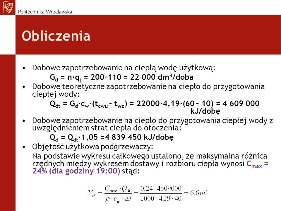 Obliczenia Dobowe zapotrzebowanie na ciepłą wodę użytkową: G d = n·q j = 200·110 = 22 000 dm 3 /doba Dobowe teoretyczne zapotrzebowanie na ciepło do p