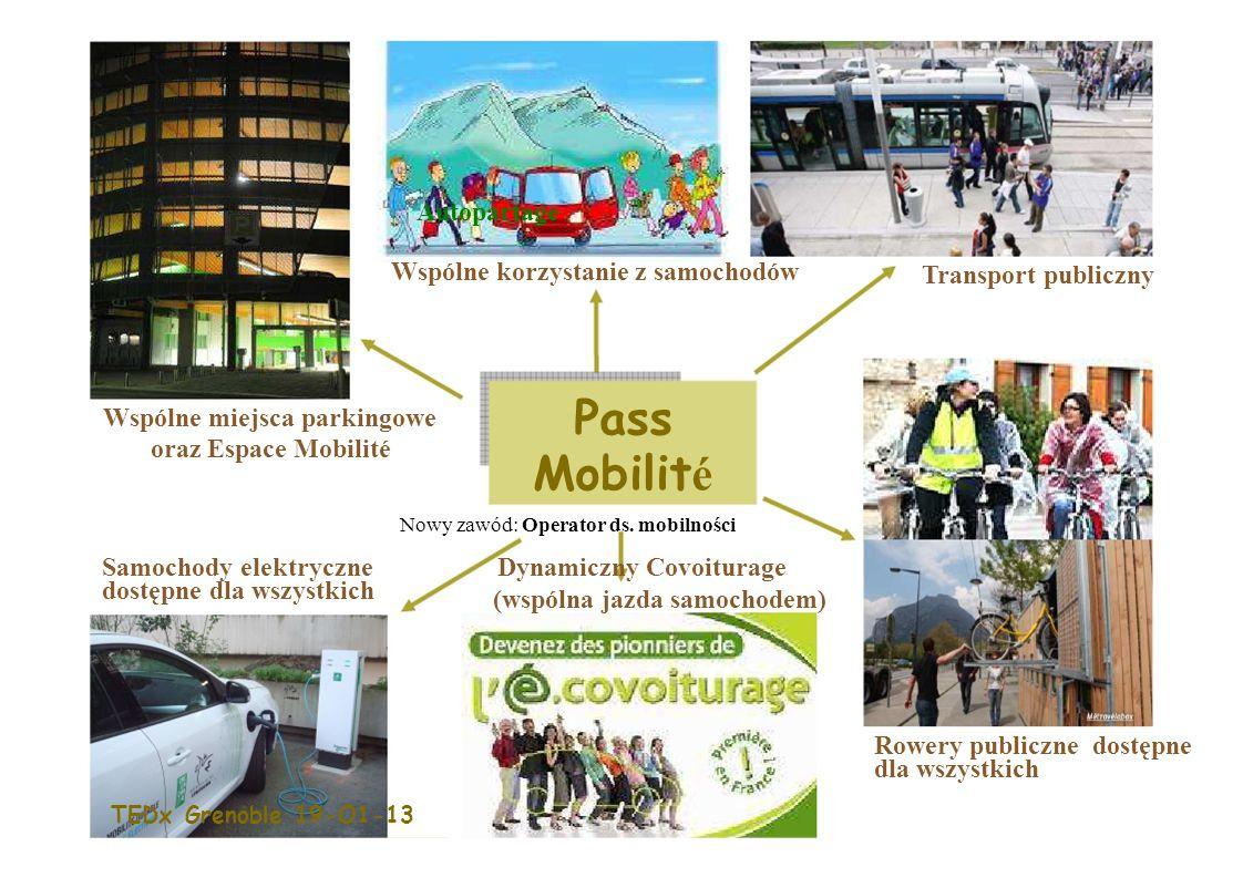Pass Mobilit é Nowy zawód: Operator ds.