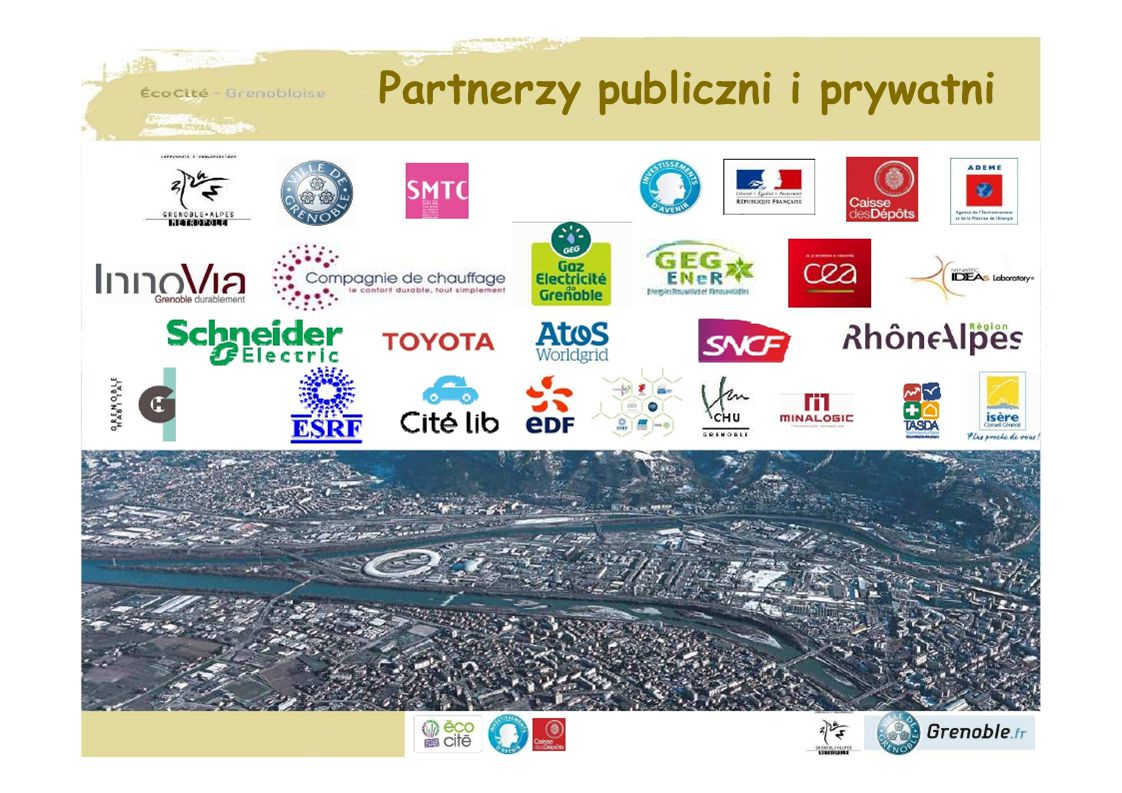 Partnerzy publiczni i prywatni