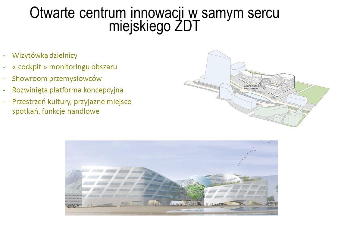 Otwarte centrum innowacji w samym sercu miejskiego ZDT -Wizytówka dzielnicy -« cockpit » monitoringu obszaru -Showroom przemysłowców -Rozwinięta platforma koncepcyjna -Przestrzeń kultury, przyjazne miejsce spotkań, funkcje handlowe
