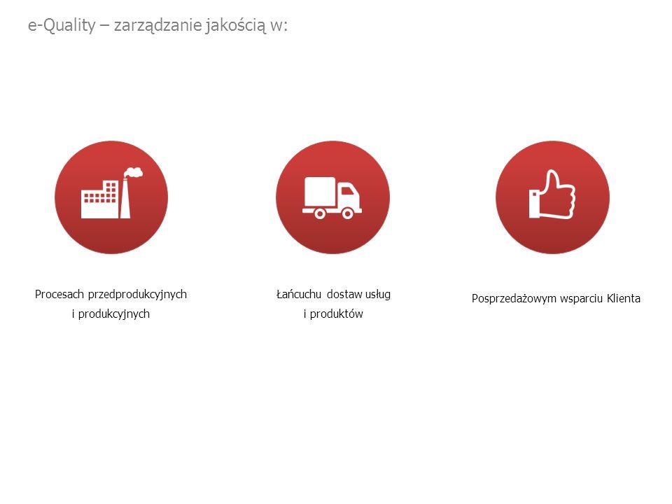 e-Quality – zarządzanie jakością w: Posprzedażowym wsparciu Klienta Łańcuchu dostaw usług i produktów Procesach przedprodukcyjnych i produkcyjnych