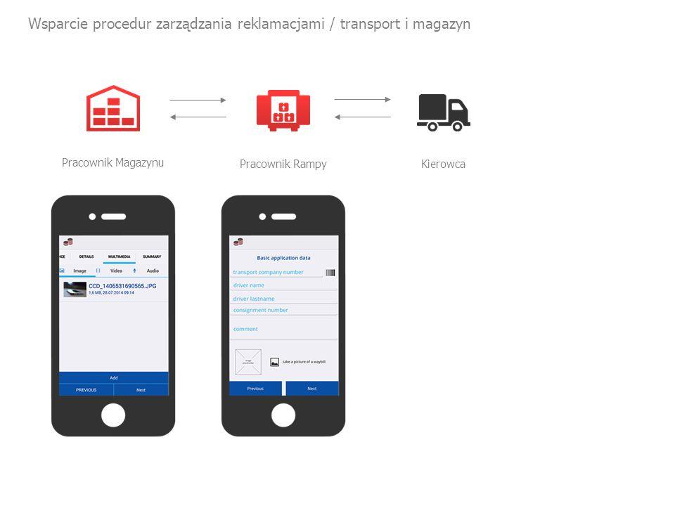 Wsparcie procedur zarządzania reklamacjami / transport i magazyn Pracownik Magazynu Pracownik RampyKierowca