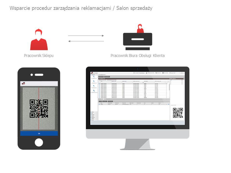 Wsparcie procedur zarządzania reklamacjami / Salon sprzedaży Pracownik SklepuPracownik Biura Obsługi Klienta