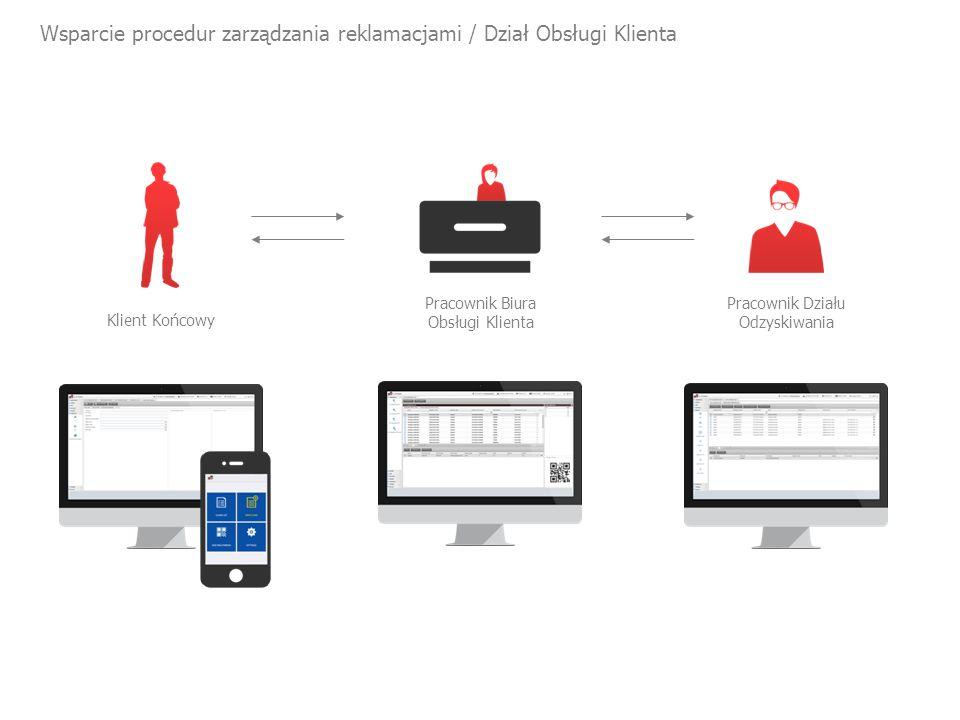 Wsparcie procedur zarządzania reklamacjami / Dział Obsługi Klienta Pracownik Działu Odzyskiwania Pracownik Biura Obsługi Klienta Klient Końcowy