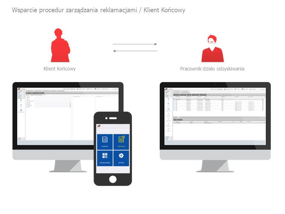 Wsparcie procedur zarządzania reklamacjami / Klient Końcowy Klient KońcowyPracownik działu odzyskiwania