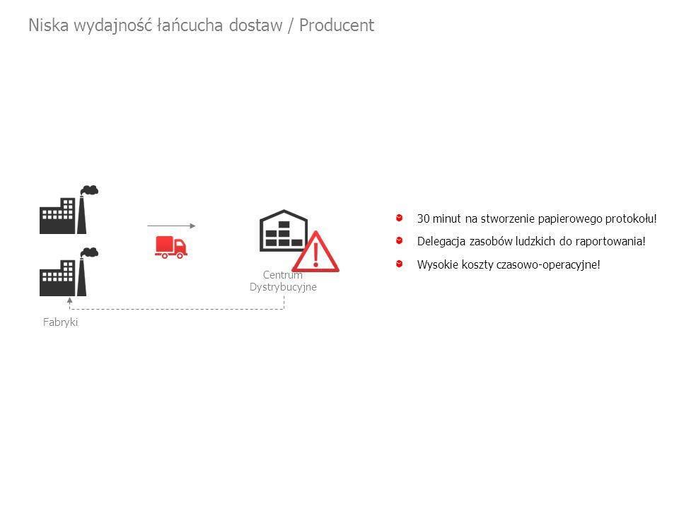 Niska wydajność łańcucha dostaw / Producent 30 minut na stworzenie papierowego protokołu.