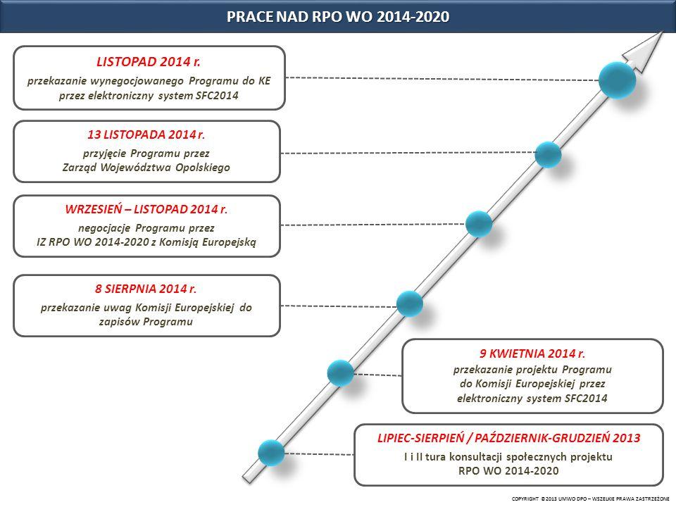 COPYRIGHT ©2014 UMWO DPO – WSZELKIE PRAWA ZASTRZEŻONE ŁĄCZNA ALOKACJA RPO WO 2014-2020: 944,9 mln Euro 71,9 % EFS 265,8 mln Euro EFS 265,8 mln EuroEFRR 679,2 mln Euro EFRR 28,1 % 11 OSI PRIORYTETOWYCH EFS: 4 Osie priorytetowe EFRR: 7 Osi priorytetowych ARCHITEKTURA RPO WO 2014-2020