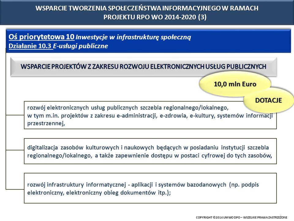 COPYRIGHT ©2014 UMWO DPO – WSZELKIE PRAWA ZASTRZEŻONE WSPARCIE TWORZENIA SPOŁECZEŃSTWA INFORMACYJNEGO W RAMACH PROJEKTU RPO WO 2014-2020 (4) Weryfikacja projektów dot.