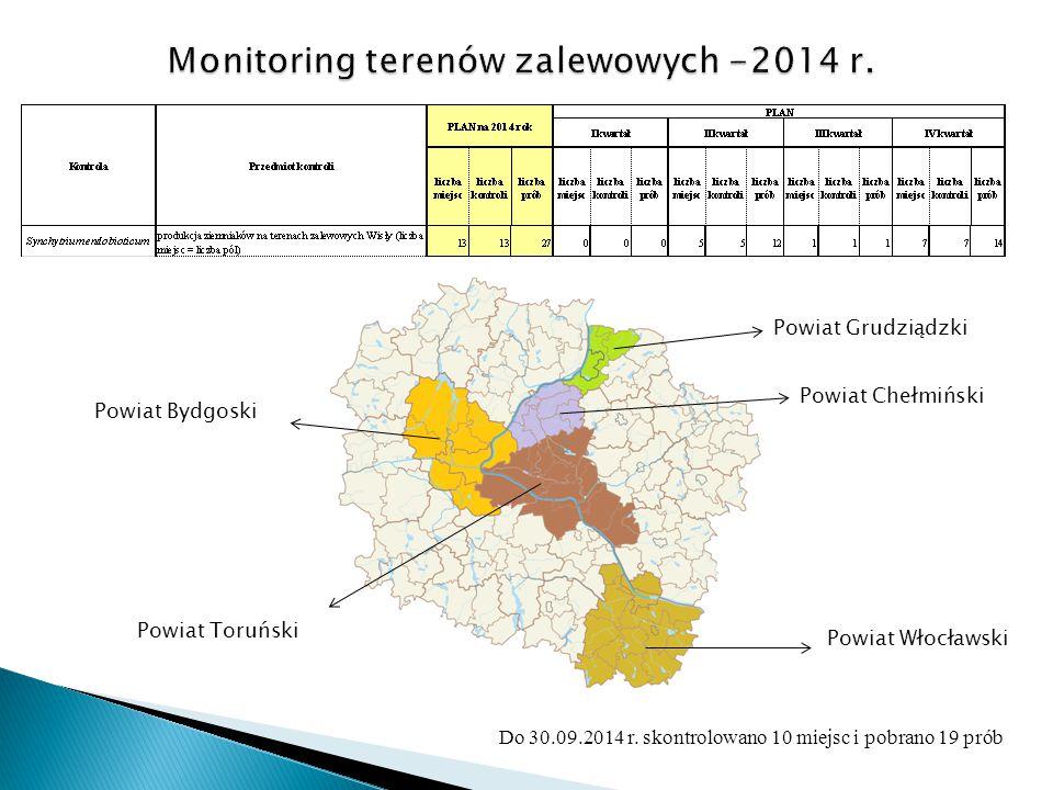 Powiat Grudziądzki Powiat Bydgoski Powiat Chełmiński Powiat Toruński Powiat Włocławski Do 30.09.2014 r.
