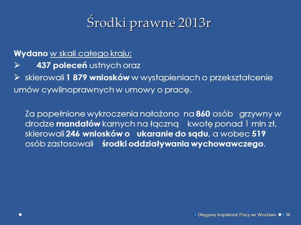 Środki prawne 2013r Wydano w skali całego kraju;  437 poleceń ustnych oraz  skierowali 1 879 wniosków w wystąpieniach o przekształcenie umów cywilnoprawnych w umowy o pracę.