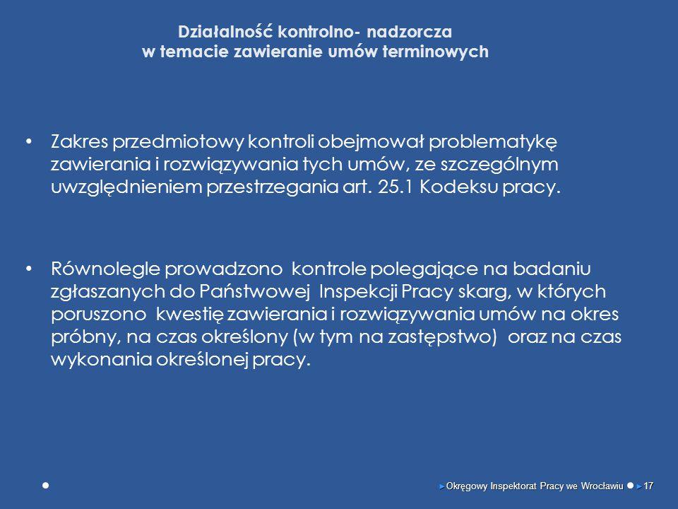 Działalność kontrolno- nadzorcza w temacie zawieranie umów terminowych ► Okręgowy Inspektorat Pracy we Wrocławiu ► 17 Zakres przedmiotowy kontroli obejmował problematykę zawierania i rozwiązywania tych umów, ze szczególnym uwzględnieniem przestrzegania art.