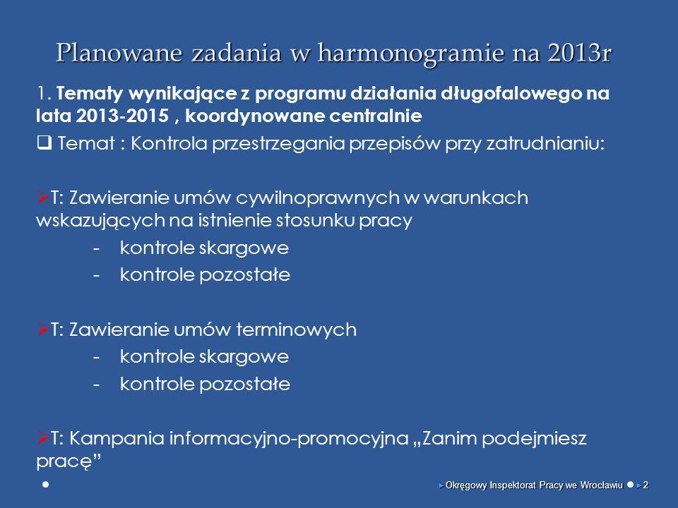 Planowane zadania w harmonogramie na 2013r 1. Tematy wynikające z programu działania długofalowego na lata 2013-2015, koordynowane centralnie  Temat