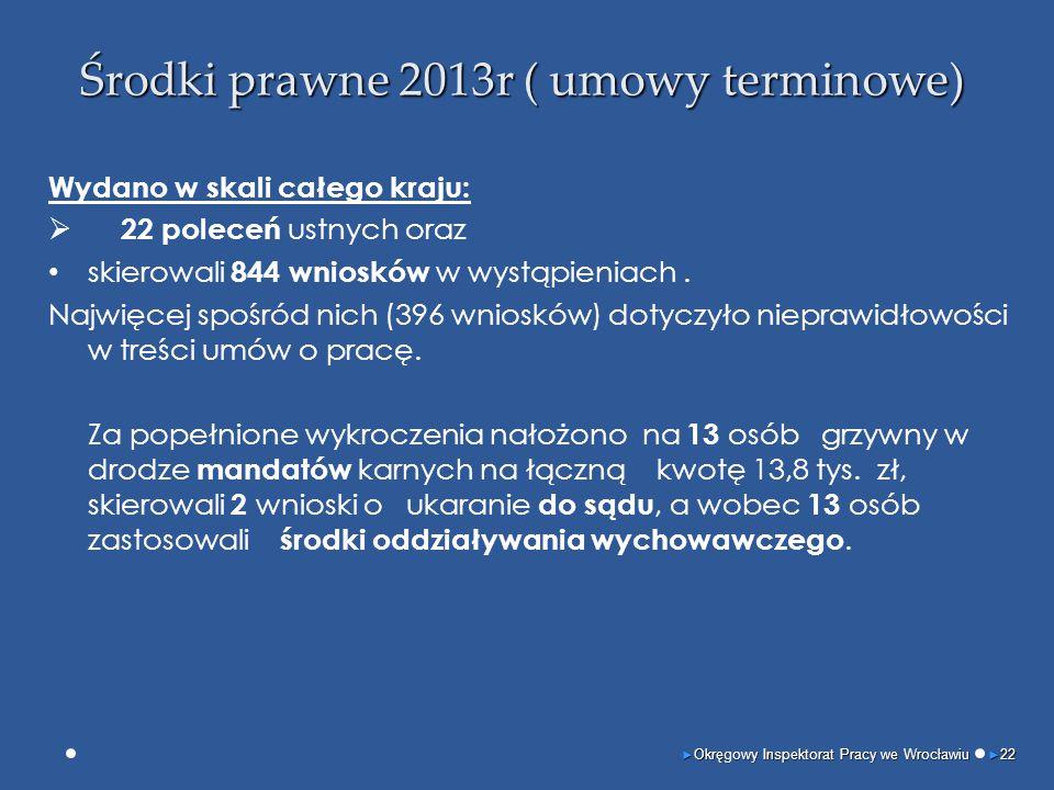 Środki prawne 2013r ( umowy terminowe) Wydano w skali całego kraju:  22 poleceń ustnych oraz skierowali 844 wniosków w wystąpieniach. Najwięcej spośr