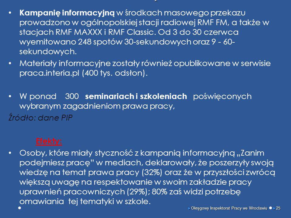 Poradnictwo prawne – Kampanię informacyjną w środkach masowego przekazu prowadzono w ogólnopolskiej stacji radiowej RMF FM, a także w stacjach RMF MAXXX i RMF Classic.