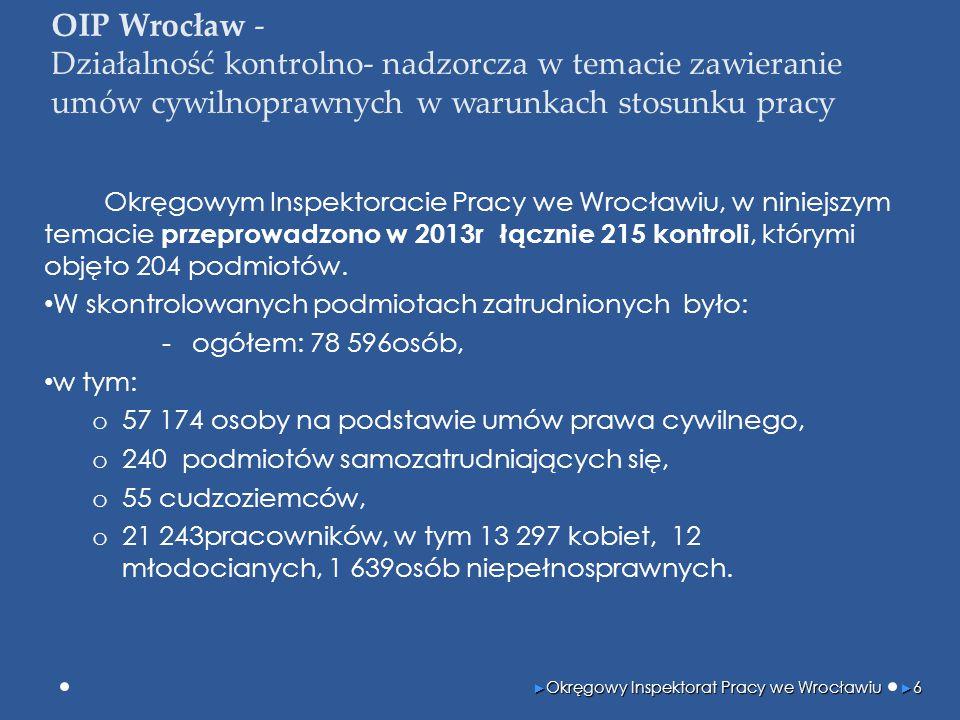 OIP Wrocław - Działalność kontrolno- nadzorcza w temacie zawieranie umów cywilnoprawnych w warunkach stosunku pracy Okręgowym Inspektoracie Pracy we Wrocławiu, w niniejszym temacie przeprowadzono w 2013r łącznie 215 kontroli, którymi objęto 204 podmiotów.