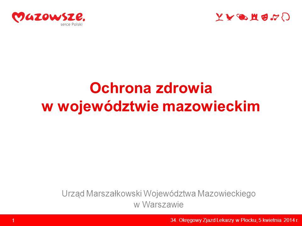 Charakterystyka Województwa Mazowieckiego: Województwo Mazowieckie – ludność ogółem 5 285 604 osób.