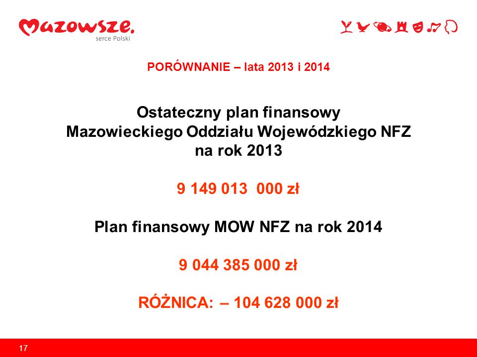 Pomimo, iż Plan Finansowy na 2014 rok ostatecznie został zwiększony o 256 134 000 zł ze środków pochodzących z funduszu zapasowego i tak jest mniejszy od ostatecznego planu na rok 2013 o 104 628 000 zł W wielu rodzajach koszty świadczeń są na niższym poziomie niż w roku 2013.