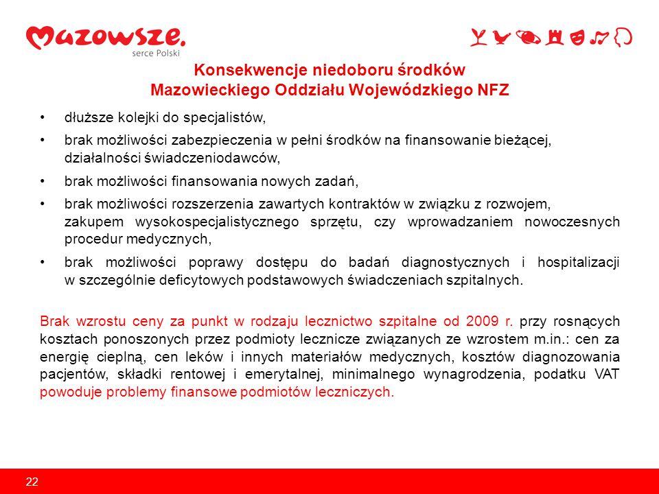 Wartości umów zawartych przez podmioty lecznicze, dla których podmiotem tworzącym jest Samorząd Województwa Mazowieckiego z Mazowieckim Oddziałem Wojewódzkim NFZ źródło: opracowanie na podstawie danych uzyskanych z podmiotów leczniczych Samorządu Województwa Mazowieckiego 23