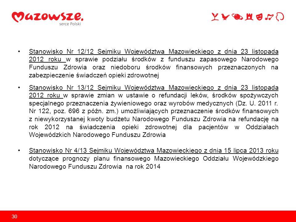 Wniosek do Trybunału Konstytucyjnego W kwietniu 2013 roku Sejmik Województwa Mazowieckiego złożył do Trybunału Konstytucyjnego wniosek o zbadanie zgodności art.