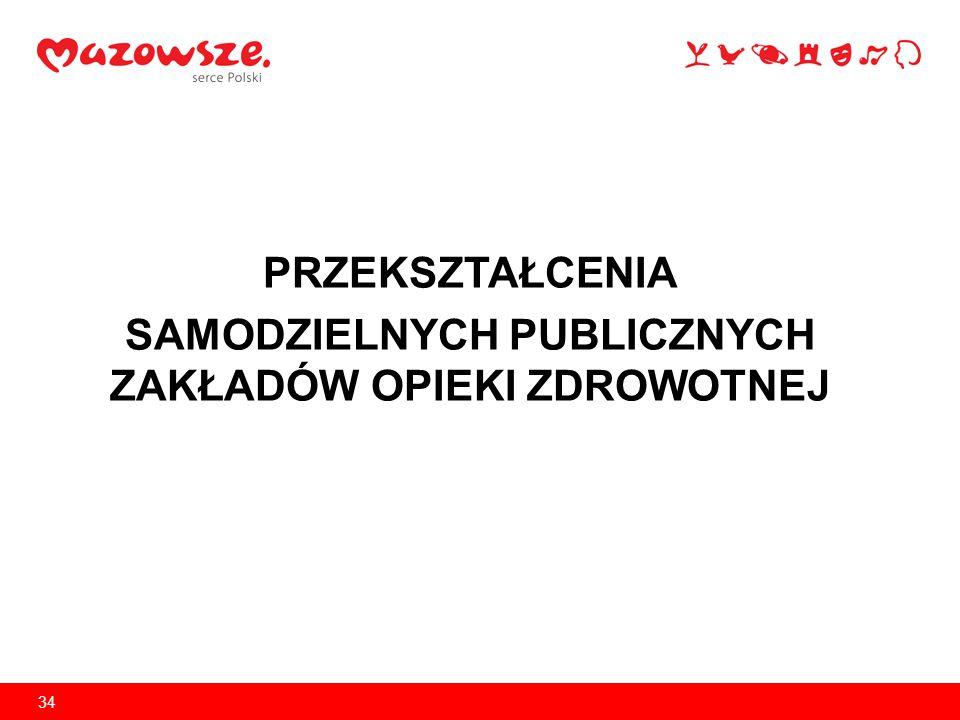 """""""Przekształcenia w trybie ustawy o zakładach opieki zdrowotnej Wojewódzkie Centrum Stomatologii w Warszawie Mazowieckie Centrum Stomatologii Sp."""