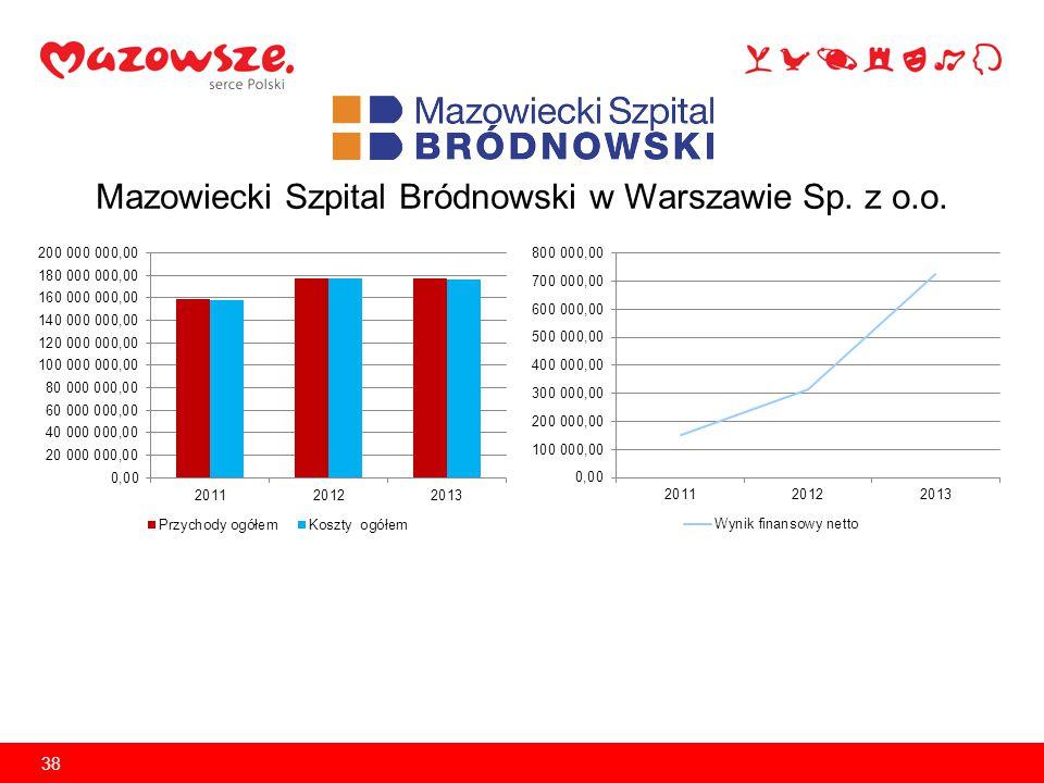 Mazowiecki Szpital Wojewódzki w Siedlcach Sp. z o.o. 39