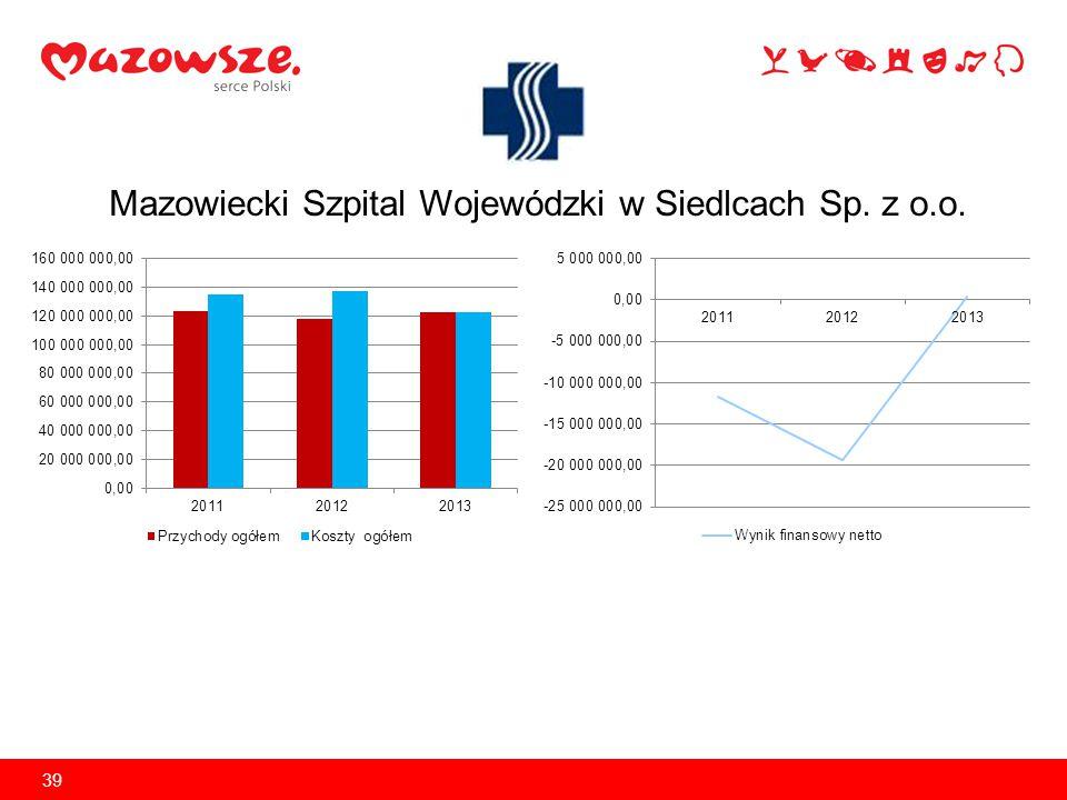 """Mazowieckie Centrum Rehabilitacji """"Stocer Sp. z o.o. 40"""
