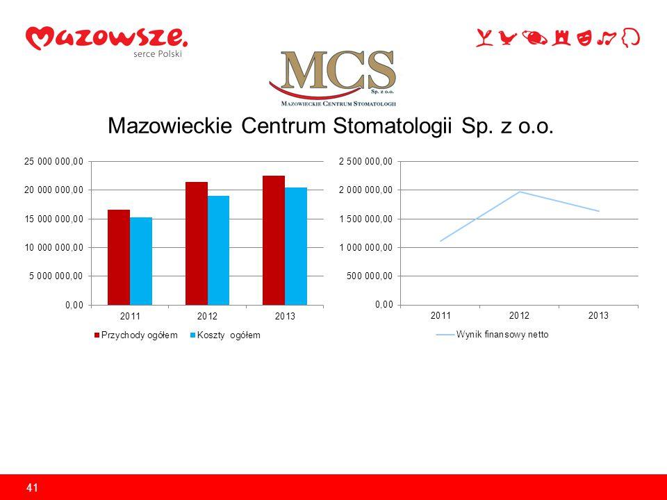Mazowieckie Centrum Neuropsychiatrii Sp. z o.o. 42