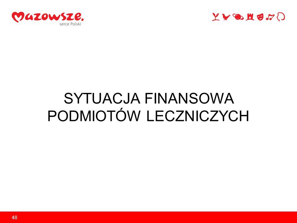 Warszawa, 17 luty 2011 r. SYTUACJA FINANSOWA PODMIOTÓW LECZNICZYCH 48